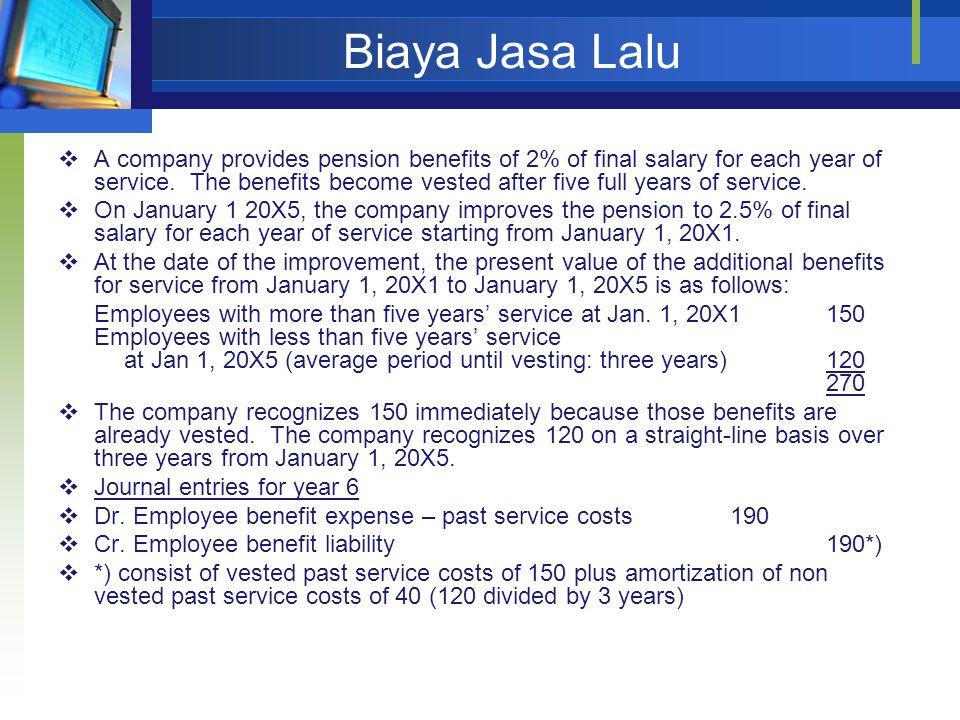 Biaya Jasa Lalu