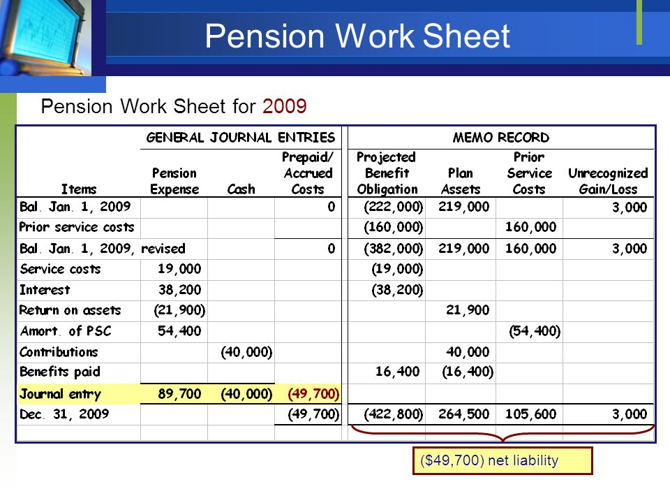 Pension Work Sheet Pension Work Sheet for 2009 ($49,700) net liability