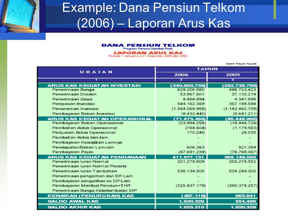 Example: Dana Pensiun Telkom (2006) – Laporan Arus Kas