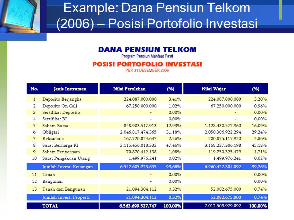 Example: Dana Pensiun Telkom (2006) – Posisi Portofolio Investasi