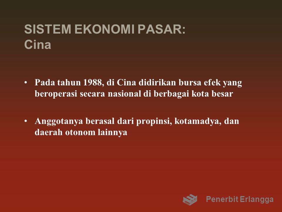 SISTEM EKONOMI PASAR: Cina
