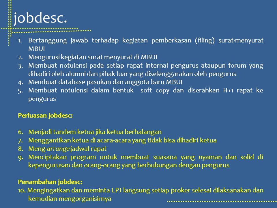 jobdesc. Bertanggung jawab terhadap kegiatan pemberkasan (filing) surat-menyurat MBUI. Mengurusi kegiatan surat menyurat di MBUI.