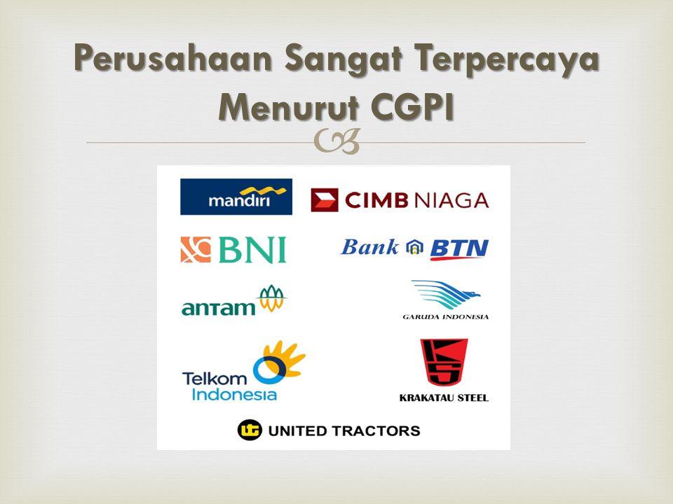 Perusahaan Sangat Terpercaya Menurut CGPI