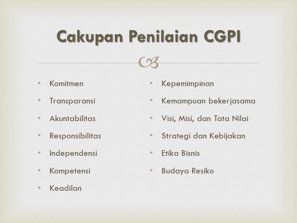 Cakupan Penilaian CGPI
