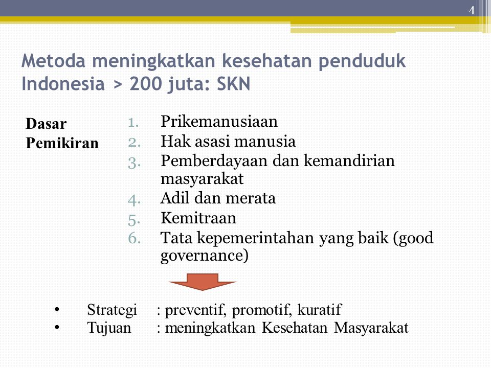 Metoda meningkatkan kesehatan penduduk Indonesia > 200 juta: SKN