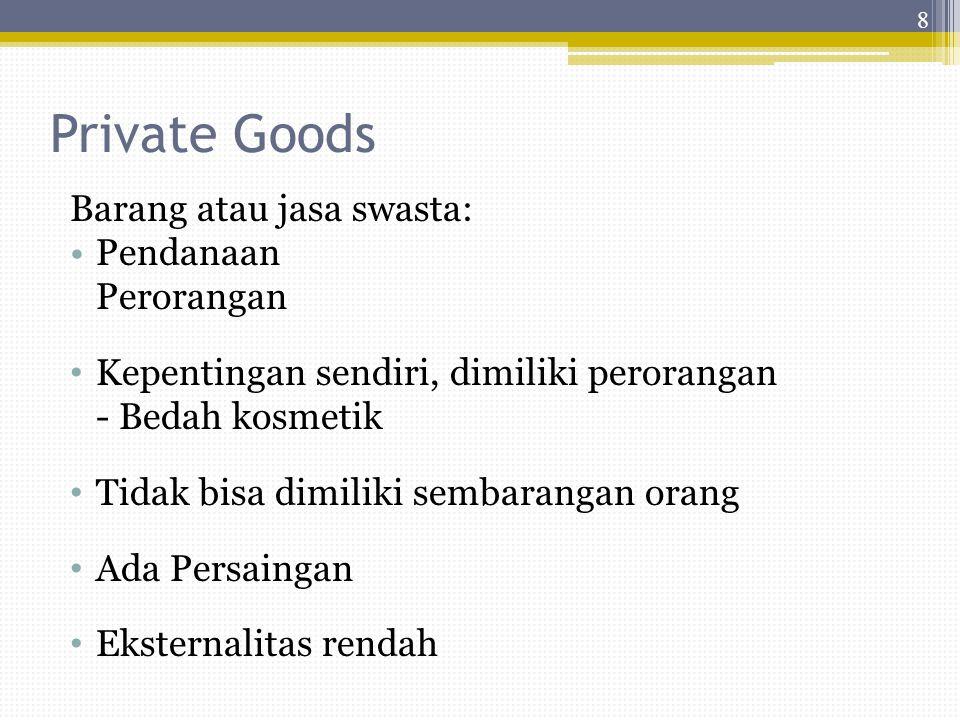 Private Goods Barang atau jasa swasta: Pendanaan Perorangan