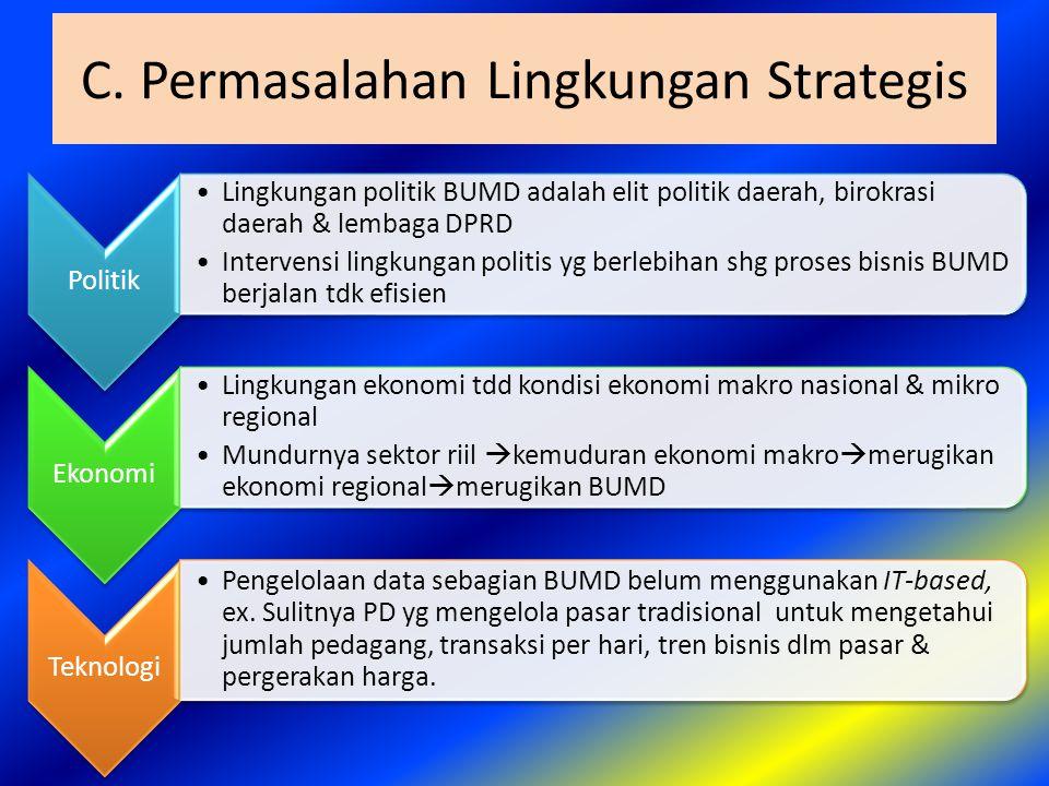 C. Permasalahan Lingkungan Strategis