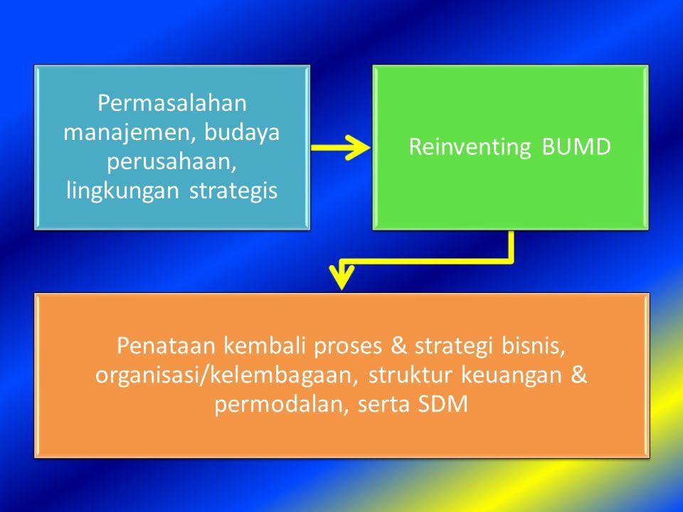Permasalahan manajemen, budaya perusahaan, lingkungan strategis