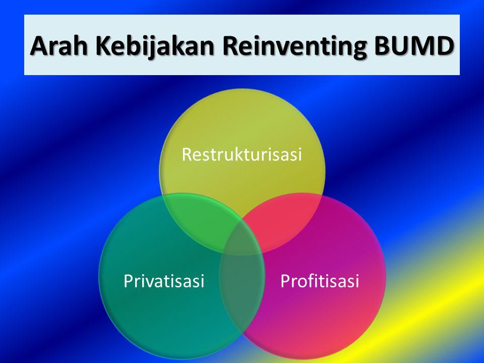 Arah Kebijakan Reinventing BUMD