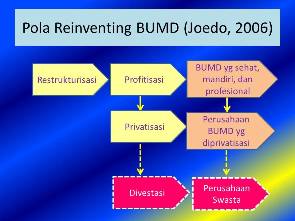 Pola Reinventing BUMD (Joedo, 2006)