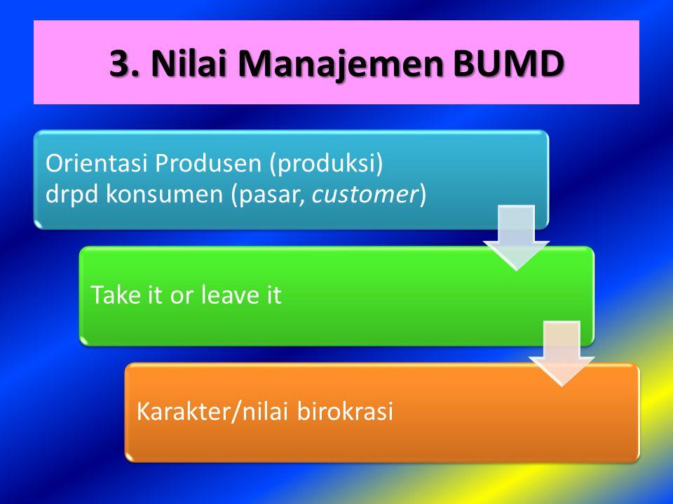 3. Nilai Manajemen BUMD Orientasi Produsen (produksi) drpd konsumen (pasar, customer) Take it or leave it.