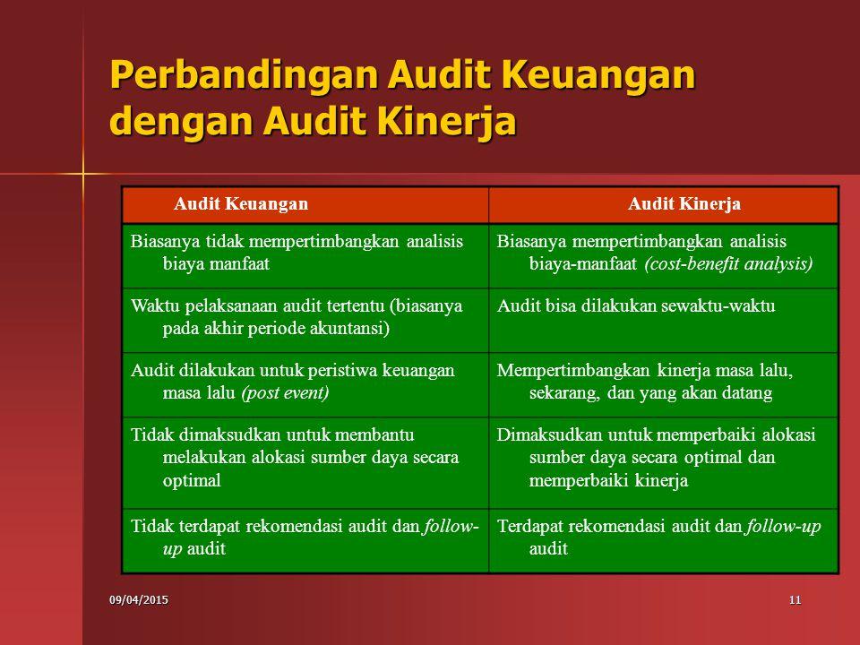 Perbandingan Audit Keuangan dengan Audit Kinerja