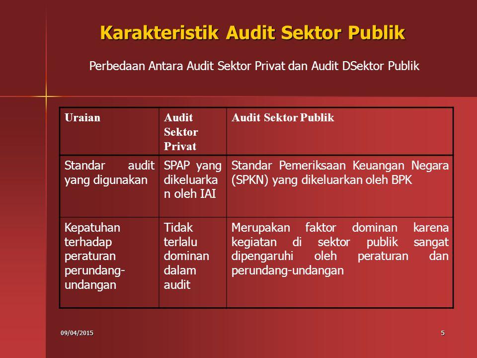 Karakteristik Audit Sektor Publik