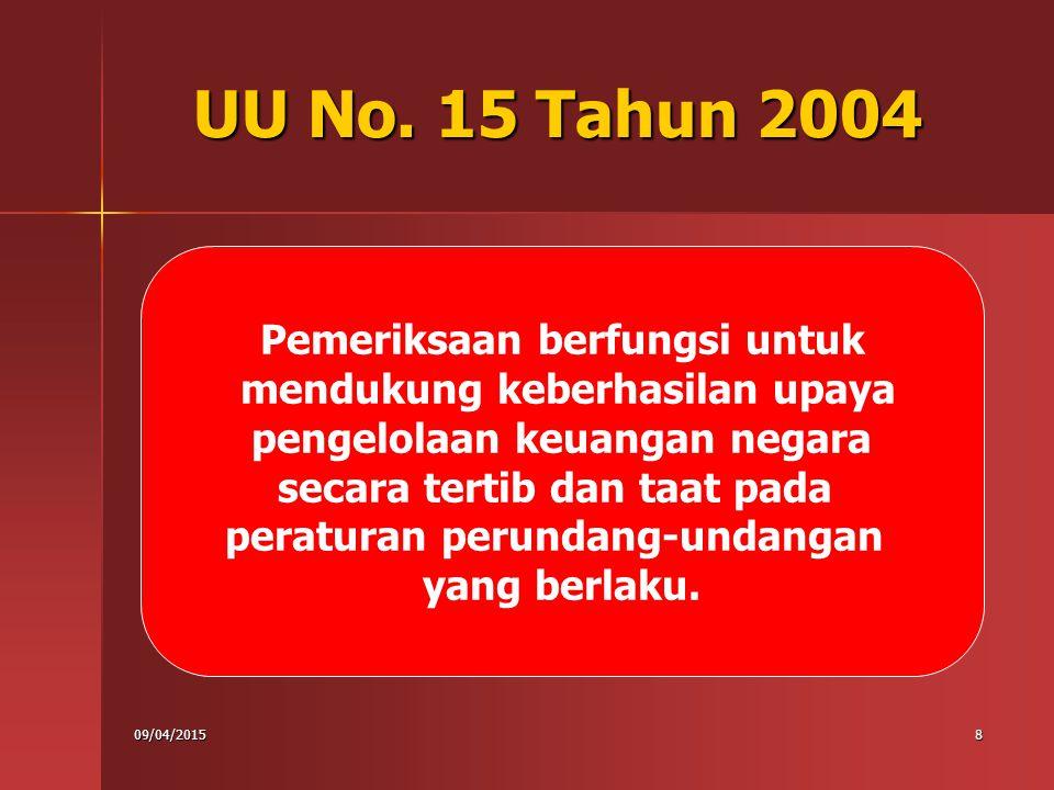 UU No. 15 Tahun 2004 Pemeriksaan berfungsi untuk