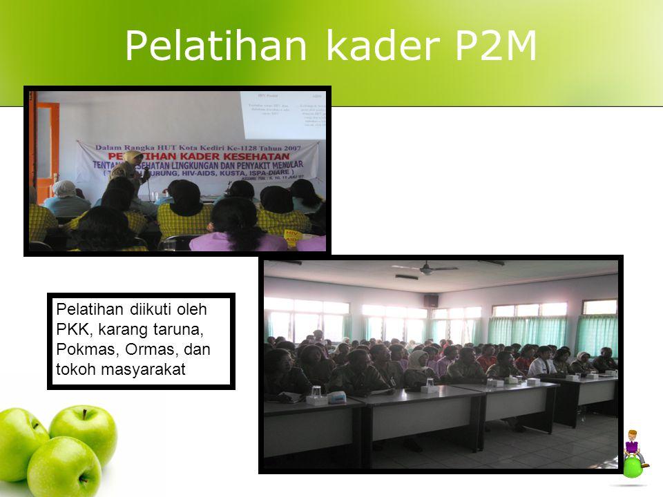 Pelatihan kader P2M Pelatihan diikuti oleh PKK, karang taruna, Pokmas, Ormas, dan tokoh masyarakat.