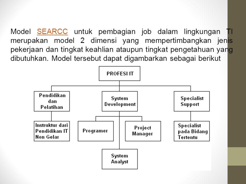 Model SEARCC untuk pembagian job dalam lingkungan TI merupakan model 2 dimensi yang mempertimbangkan jenis pekerjaan dan tingkat keahlian ataupun tingkat pengetahuan yang dibutuhkan.