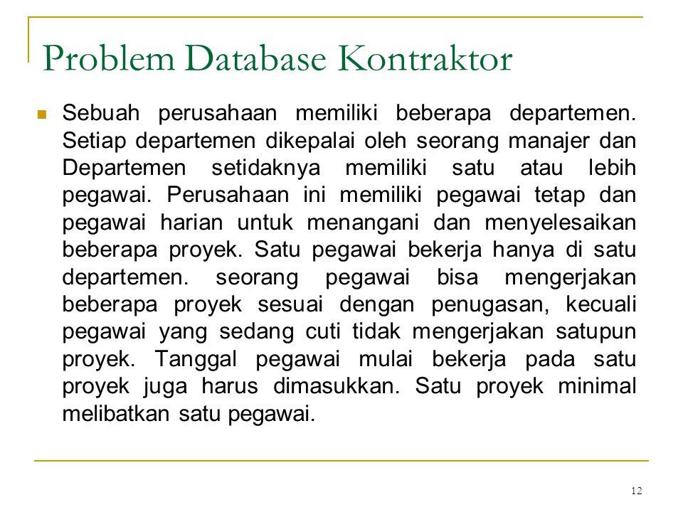 Problem Database Kontraktor