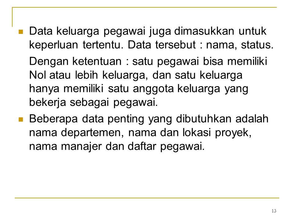 Data keluarga pegawai juga dimasukkan untuk keperluan tertentu