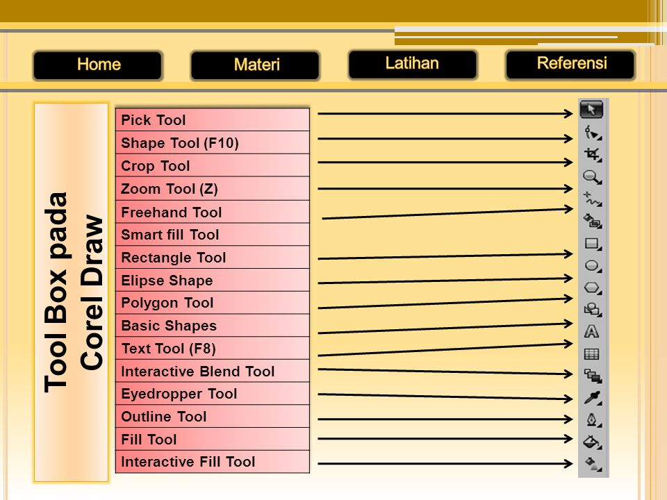 Tool Box pada Corel Draw