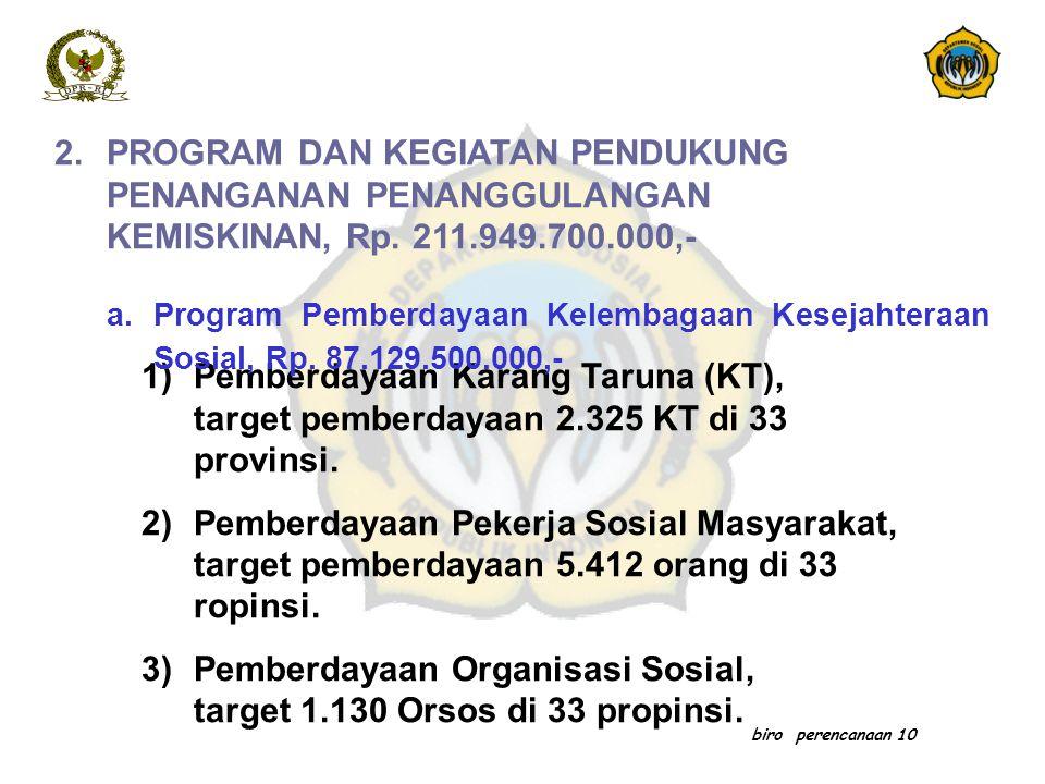 3) Pemberdayaan Organisasi Sosial, target 1.130 Orsos di 33 propinsi.