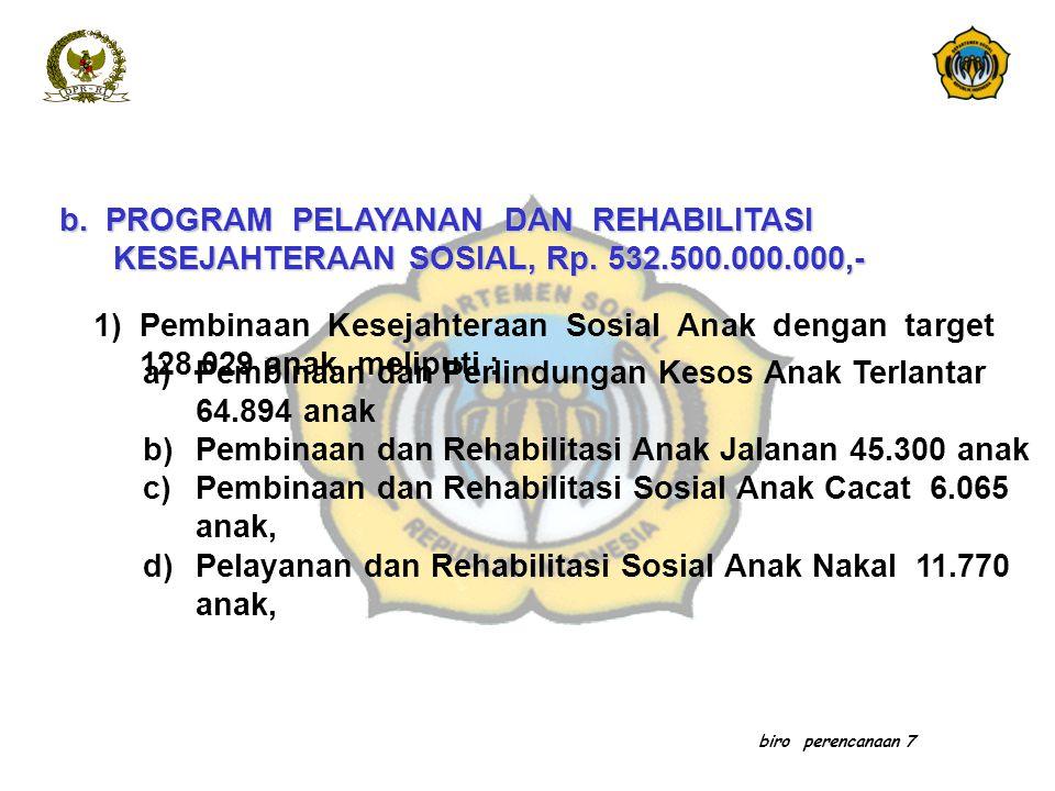 Pembinaan dan Perlindungan Kesos Anak Terlantar 64.894 anak
