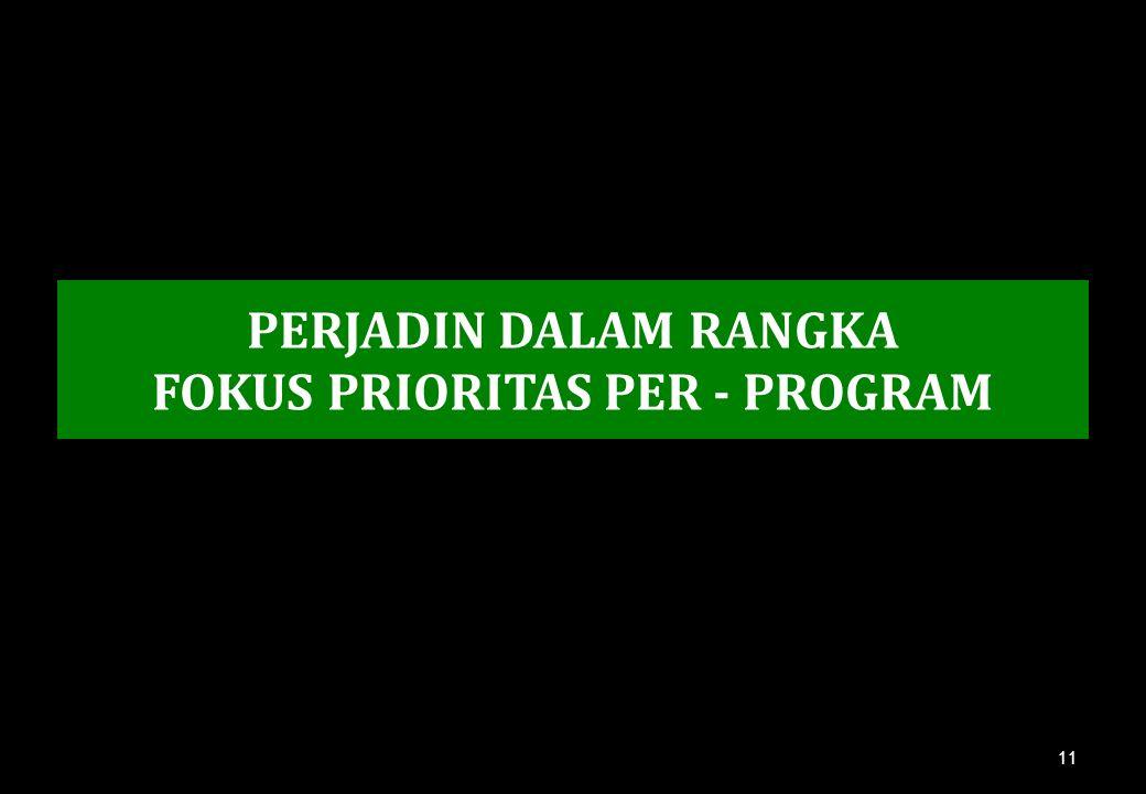 PERJADIN DALAM RANGKA FOKUS PRIORITAS PER - PROGRAM