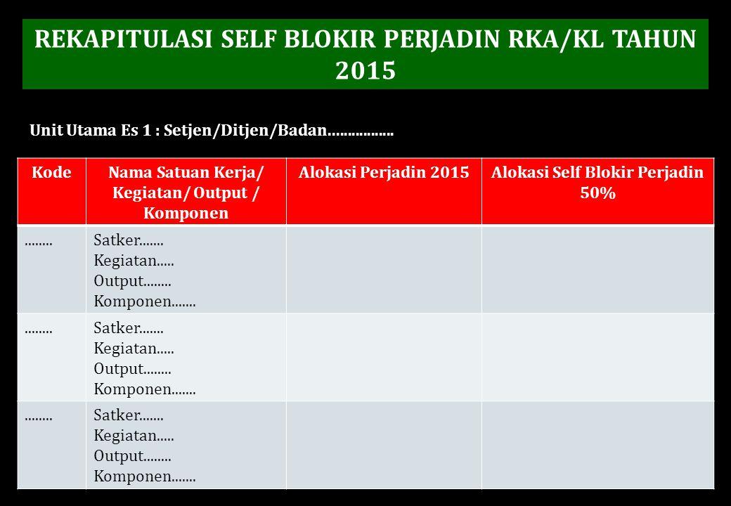 REKAPITULASI SELF BLOKIR PERJADIN RKA/KL TAHUN 2015
