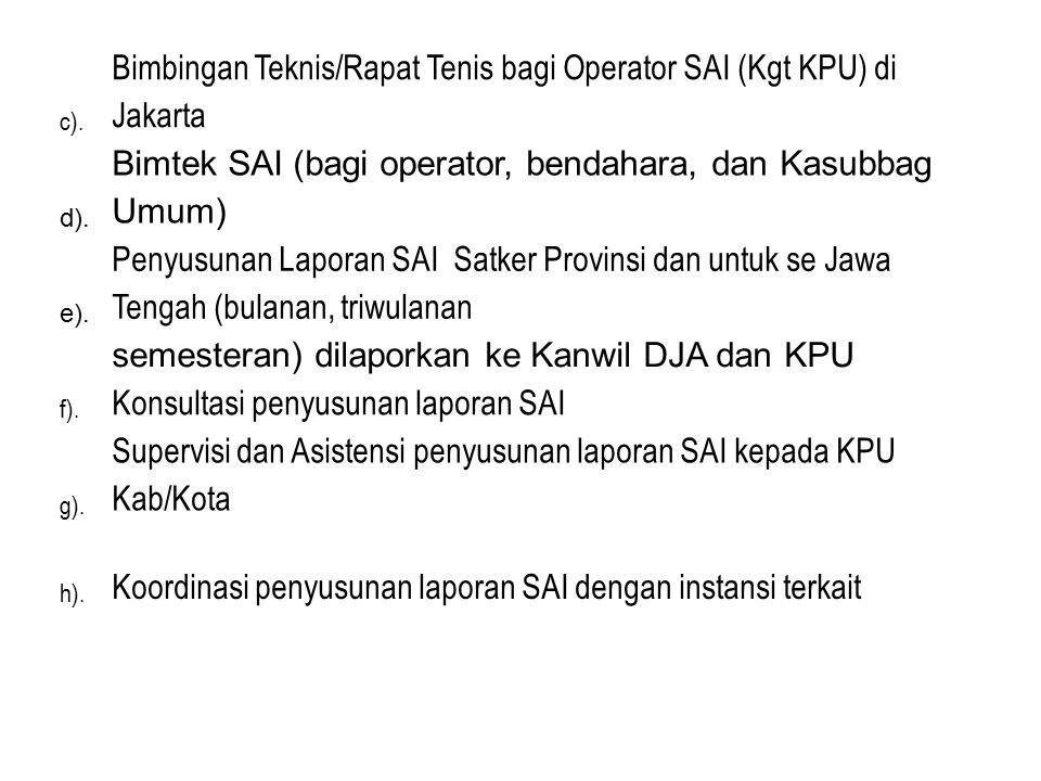 Bimbingan Teknis/Rapat Tenis bagi Operator SAI (Kgt KPU) di Jakarta