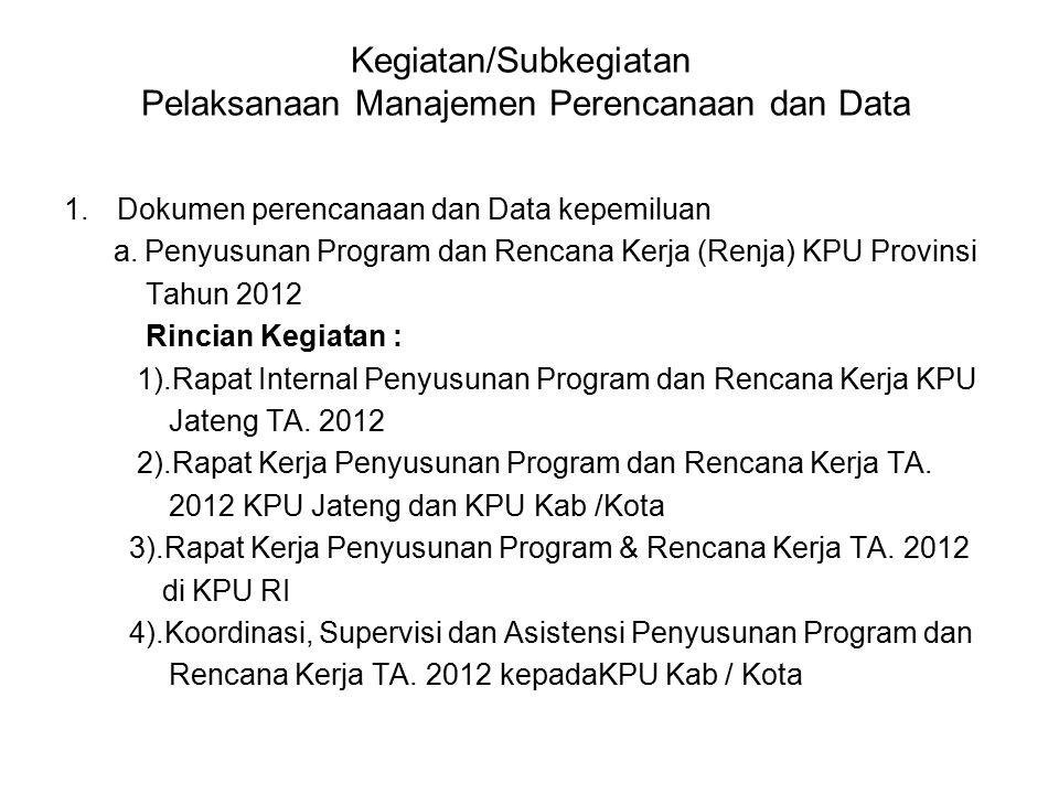 Kegiatan/Subkegiatan Pelaksanaan Manajemen Perencanaan dan Data