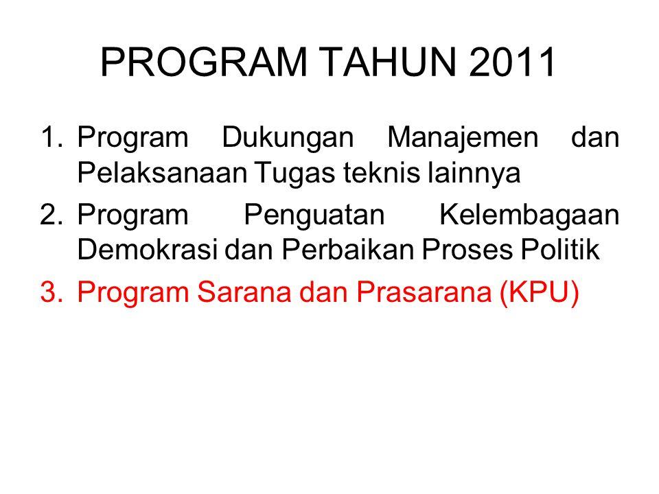 PROGRAM TAHUN 2011 Program Dukungan Manajemen dan Pelaksanaan Tugas teknis lainnya.