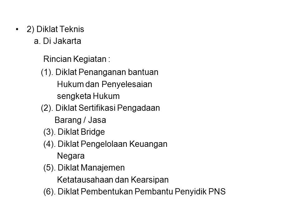 2) Diklat Teknis a. Di Jakarta. Rincian Kegiatan : (1). Diklat Penanganan bantuan. Hukum dan Penyelesaian.