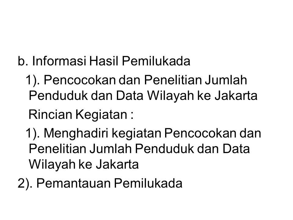 b. Informasi Hasil Pemilukada 1)
