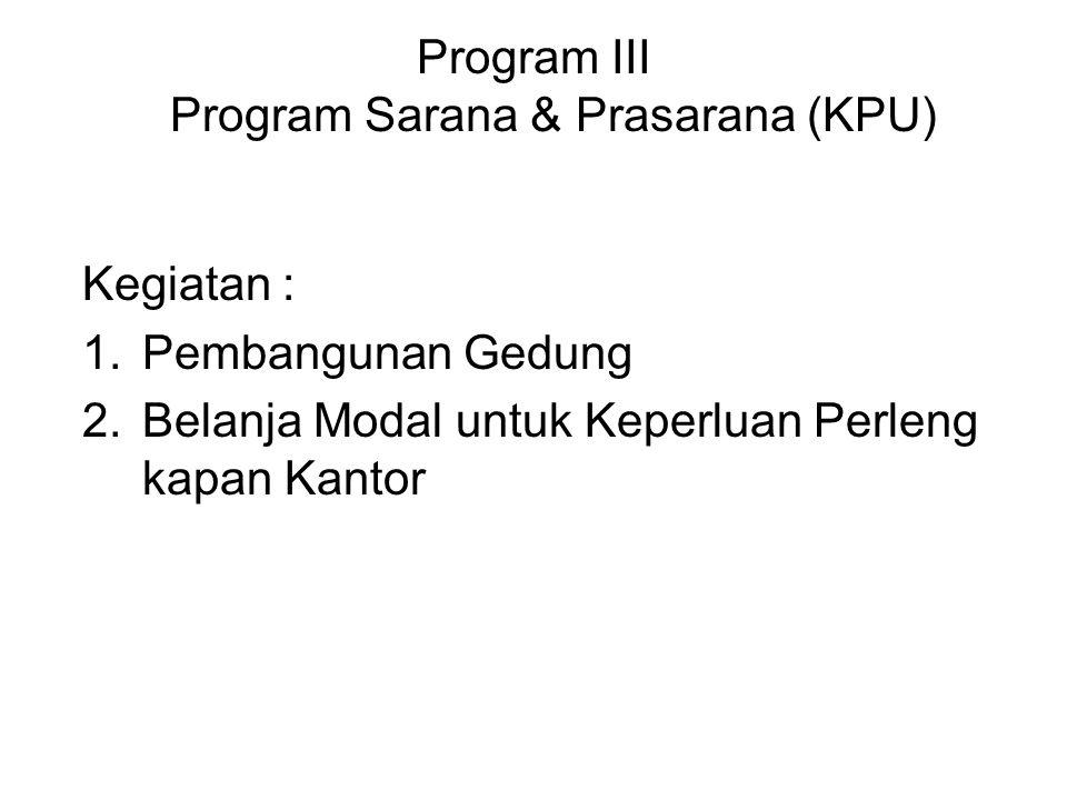 Program III Program Sarana & Prasarana (KPU)