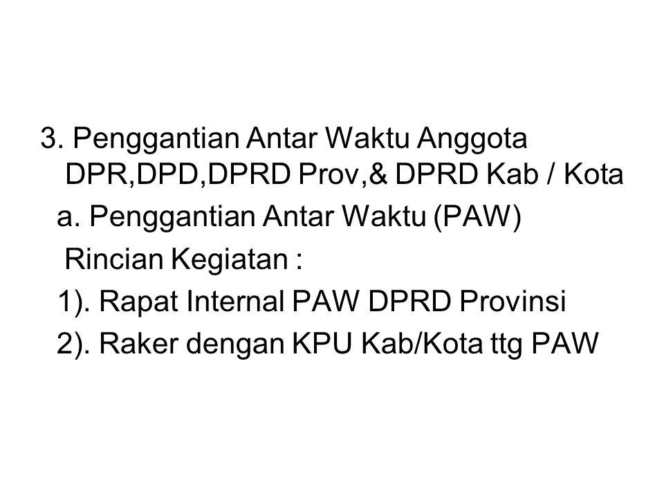 3. Penggantian Antar Waktu Anggota DPR,DPD,DPRD Prov,& DPRD Kab / Kota a.