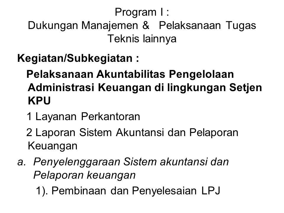 Program I : Dukungan Manajemen & Pelaksanaan Tugas Teknis lainnya