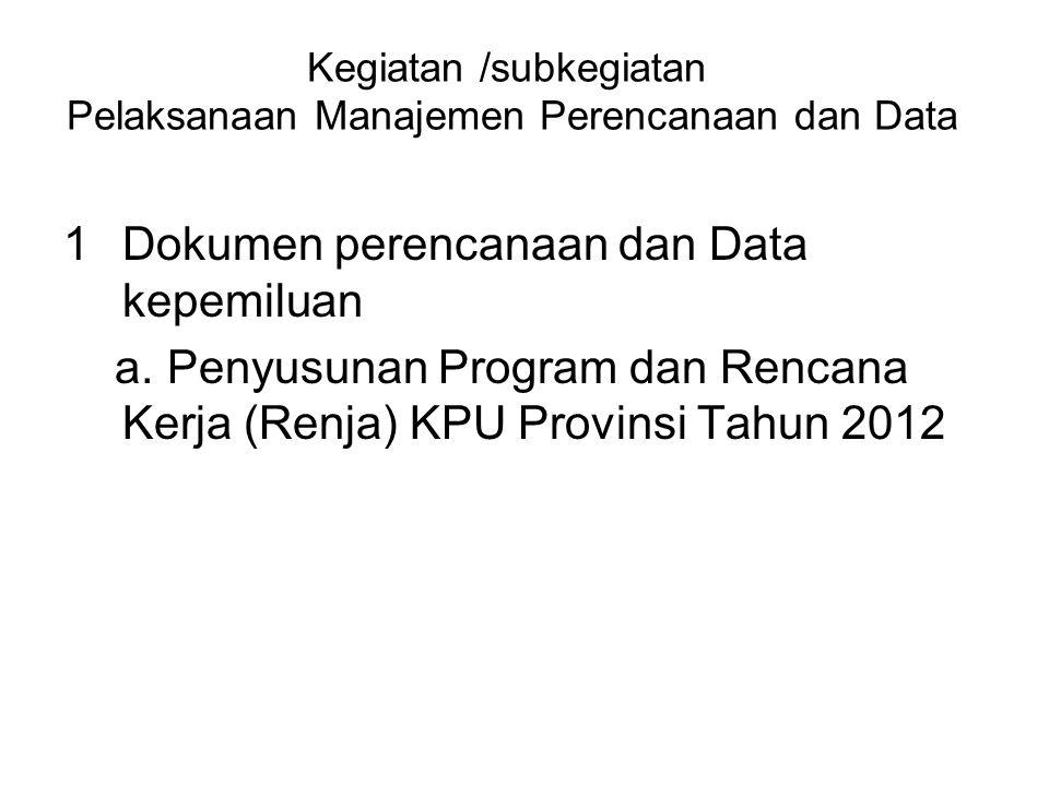 Kegiatan /subkegiatan Pelaksanaan Manajemen Perencanaan dan Data