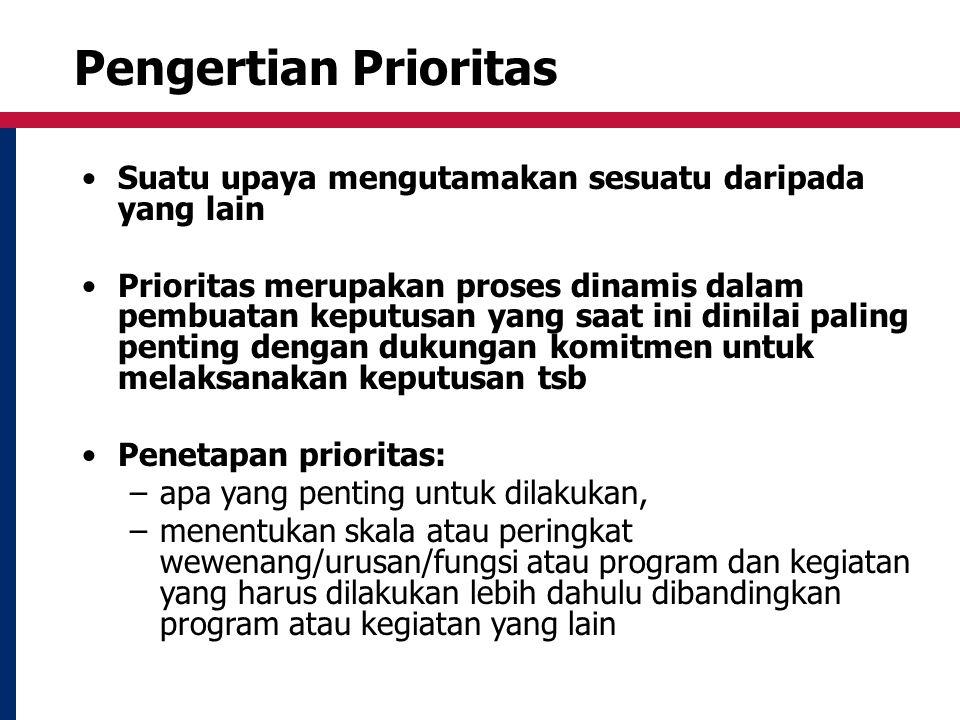 Pengertian Prioritas Suatu upaya mengutamakan sesuatu daripada yang lain.
