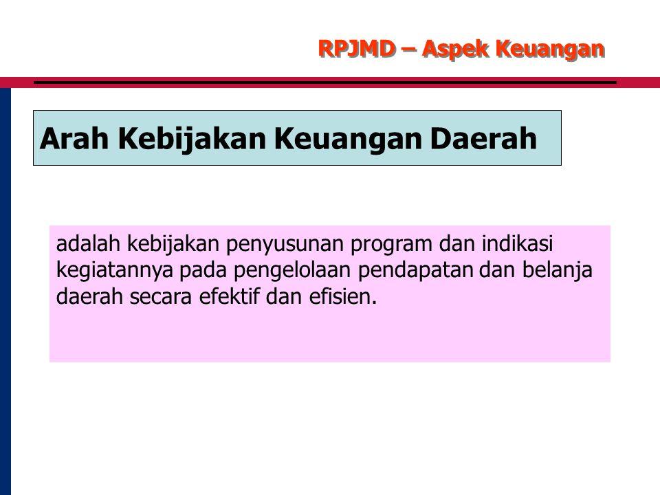 Arah Kebijakan Keuangan Daerah