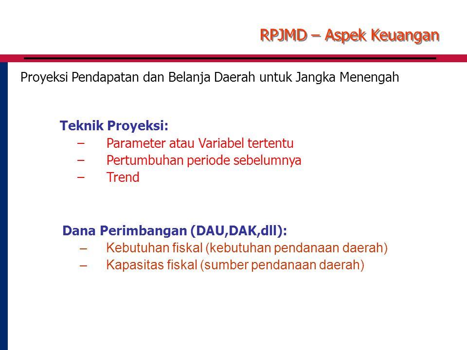 RPJMD – Aspek Keuangan Proyeksi Pendapatan dan Belanja Daerah untuk Jangka Menengah. Teknik Proyeksi: