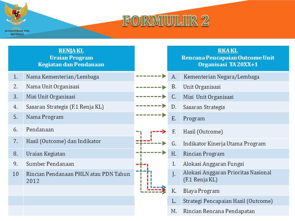 FORMULIR 2 RENJA KL Uraian Program Kegiatan dan Pendanaan RKA KL
