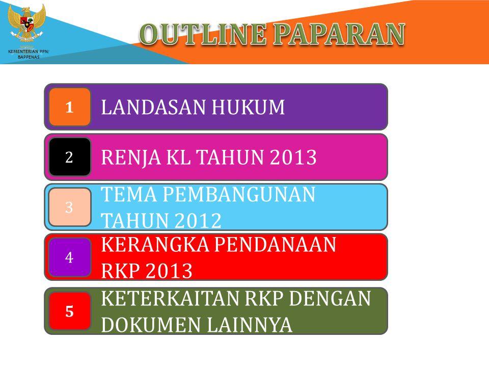 OUTLINE PAPARAN LANDASAN HUKUM RENJA KL TAHUN 2013
