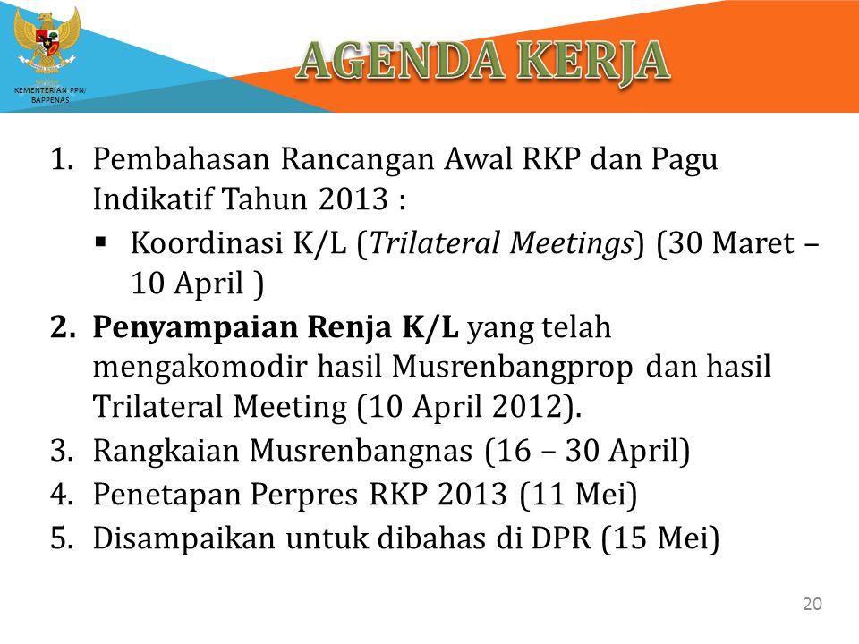 AGENDA KERJA Pembahasan Rancangan Awal RKP dan Pagu Indikatif Tahun 2013 : Koordinasi K/L (Trilateral Meetings) (30 Maret – 10 April )