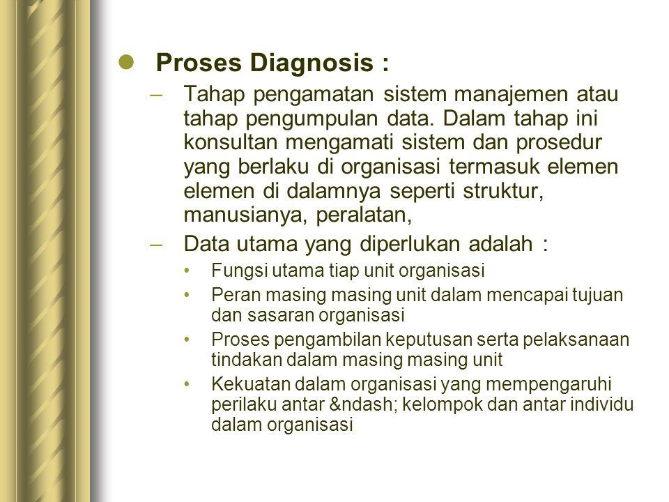 Proses Diagnosis :