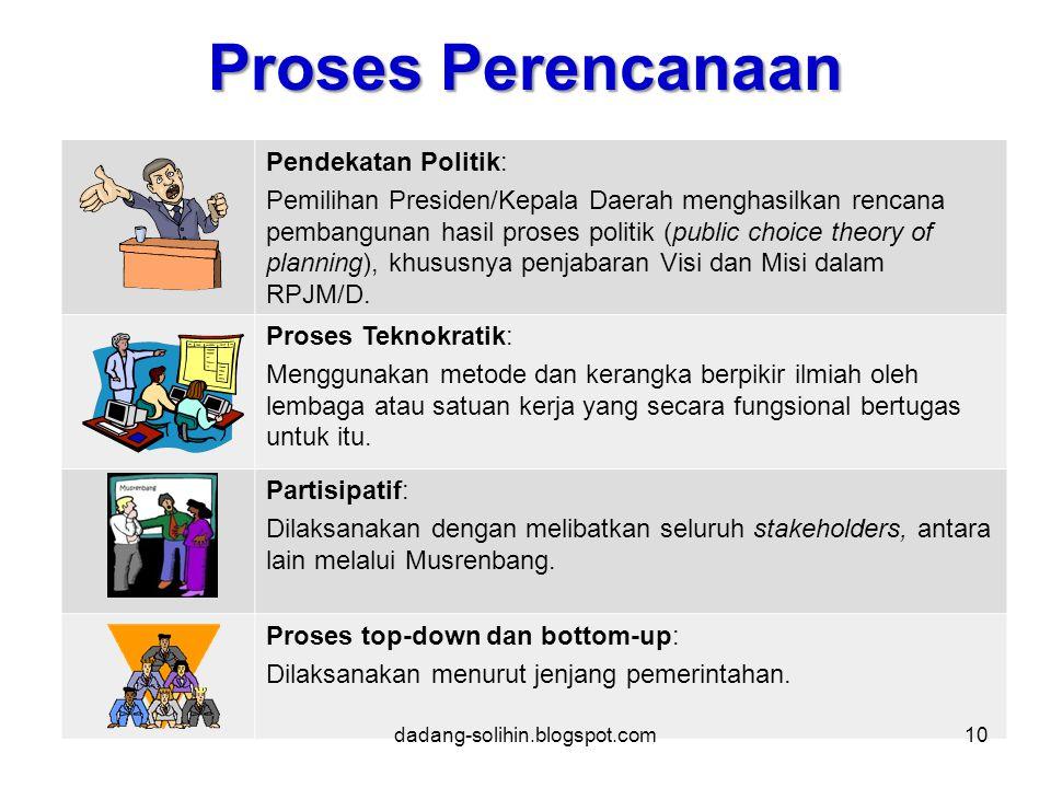 Proses Perencanaan Pendekatan Politik:
