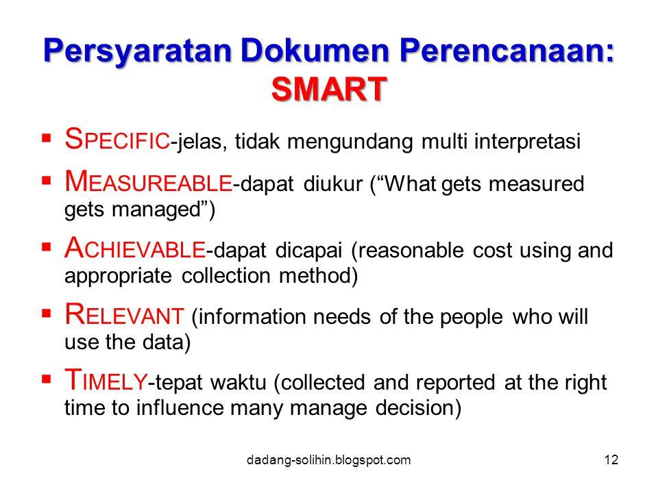 Persyaratan Dokumen Perencanaan: SMART