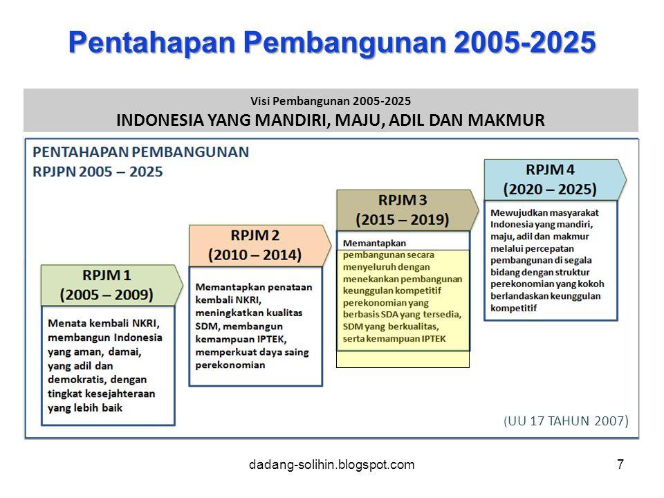 Pentahapan Pembangunan 2005-2025