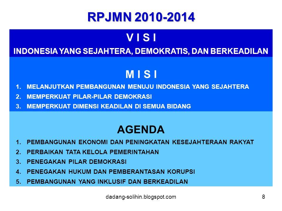 INDONESIA YANG SEJAHTERA, DEMOKRATIS, DAN BERKEADILAN