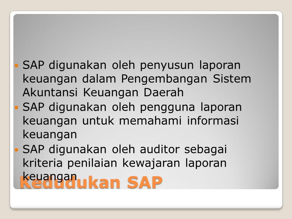 SAP digunakan oleh penyusun laporan keuangan dalam Pengembangan Sistem Akuntansi Keuangan Daerah