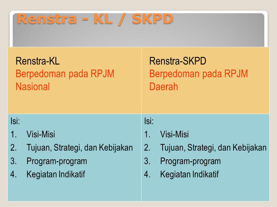 Renstra - KL / SKPD Renstra-KL Berpedoman pada RPJM Nasional