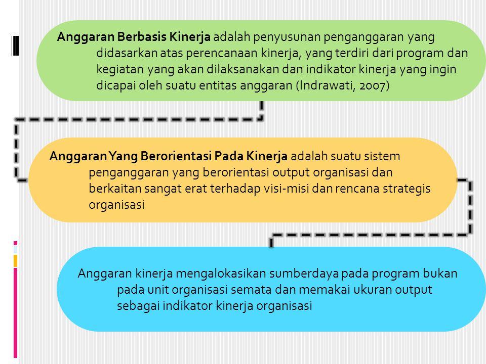 Anggaran Berbasis Kinerja adalah penyusunan penganggaran yang didasarkan atas perencanaan kinerja, yang terdiri dari program dan kegiatan yang akan dilaksanakan dan indikator kinerja yang ingin dicapai oleh suatu entitas anggaran (Indrawati, 2007)